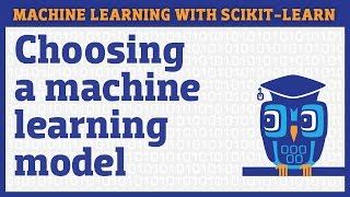 Comparing machine learning models in scikit-learn