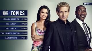 UNDISPUTED Audio Podcast (4.7.17) with Skip Bayless, Shannon Sharpe, Joy Taylor | UNDISPUTED