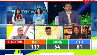 Maha Exit Poll: Survey by different channels predict victory for BJP, giving it a clear majority