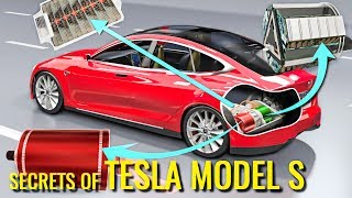 How does an Electric Car work ?   Tesla Model S
