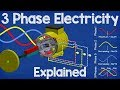 How Three Phase Electricity works - The ...mp3