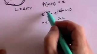 An Introduction to Quantum Mechanics