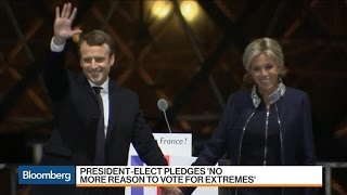 What Could Cause a Bigger Populist Movement in France