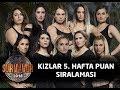 Survivor 2018   5. Hafta Kızlar Perform...mp3