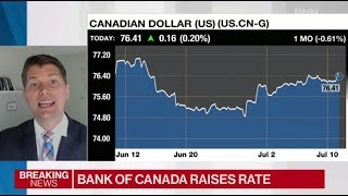 Bank of Canada hikes. What