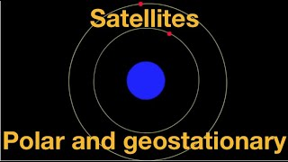 Satellites geostationary and polar: from fizzics.org