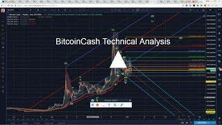 BitcoinCash Technical Analysis (BCC) : To the USDT.  [01/04/2018]