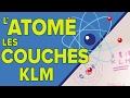 Modèle Atomique et Couches Électroniq...mp3