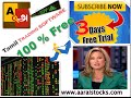 Free Stock Market Software For Intraday ...mp3