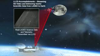Donald Cornwell plenary talk: NASA