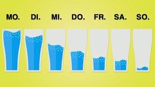 DAS passiert wenn du zu wenig WASSER trinkst! 😲