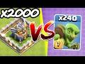 2000TH EAGLE ARTILLERY vs 240 GOBLINS!! ...mp3
