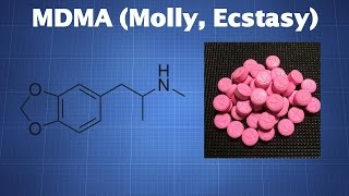 MDMA (Molly, Ecstasy): What You Need To Know