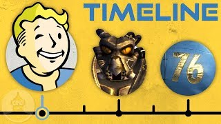 The Complete Fallout Timeline - From The Great War to Fallout 4 | The Leaderboard