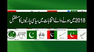 Future of major political parties in the upcoming General Elections 2018