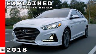 2018 Hyundai Sonata Hybrid and Plug in Hybrid Explained