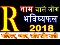R Name People Horoscope Rashifal or Bhav...mp3