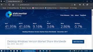 Windows Market Share numbers December 2017