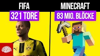 Unschlagbare Gaming-Rekorde