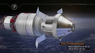 NASA   Exploration Mission-1 – Pushing Farther Into Deep Space