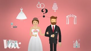 Why are weddings so damn expensive?