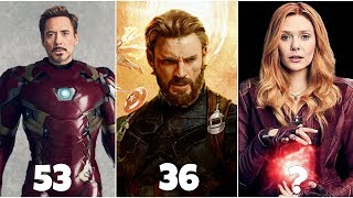 Avengers Infinity War From Oldest to Youngest