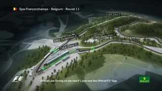 Circuit Guide: Spa Francorchamps