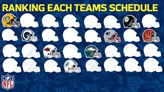 Ranking Every Team