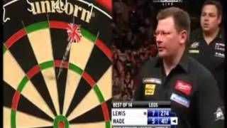 top 5 angry dart players