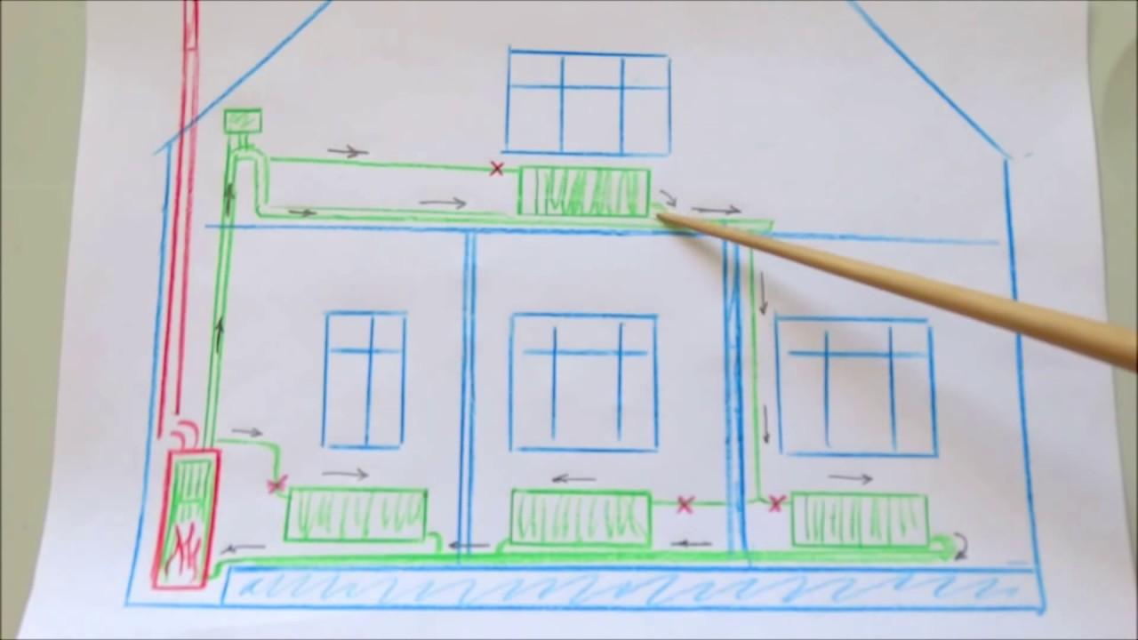 Печное водяное отопление частного дома своими руками схема двухтрубная