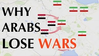 Why Arabs Lose Wars