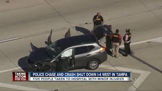 Police activity blocks lanes on I-4 in Tampa