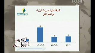 #هنا_العاصمة | بصيرة يؤكد أن نسبة الموافقين على أداء رئيس الجمهورية 85%.. وشريف إسماعيل الأقل تأييدا