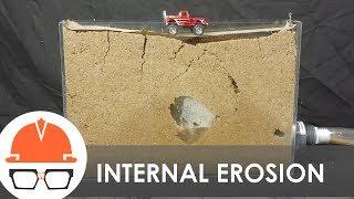 How Do Sinkholes Form?