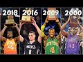 Top 10 DUNKS of NBA Slam Dunk Winners(20...mp3