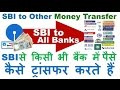 How to Transfer Money from SBI to Other ...mp3