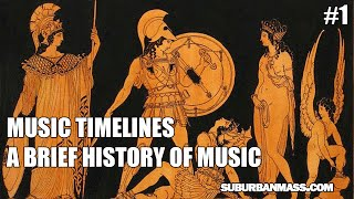 Music Timeline - A Brief History Of Music #1 I Love Baroque N Roll