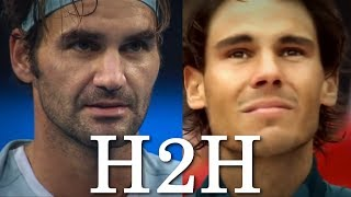 Federer vs Nadal - All 38 H2H Match Points (HD)