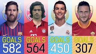 All Time Top 6 Greatest Goalscorers At The Biggest Clubs