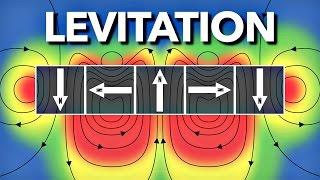 Electromagnetic Levitation Quadcopter