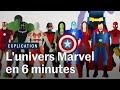 «Avengers», «Iron Man», «...mp3