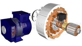How does an Alternator Work ?