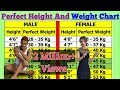 Perfect Height And Weight Chart For Men ...mp3