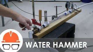 What is Water Hammer?