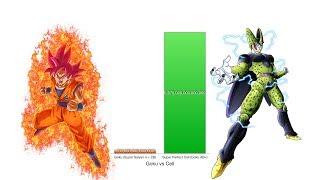 Goku vs Cell Power Levels - Dragon Ball Z/GT
