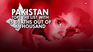 Pakistan riskiest country to be born in, India at number 12: UNICEF