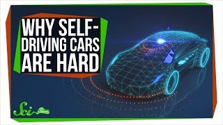 Why Are Self-Driving Cars Taking So Long?