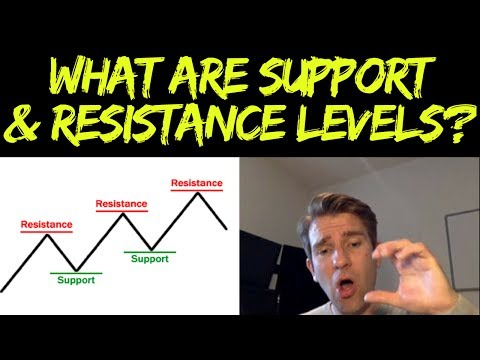 analyse the importance of supporting resilience How some types of risk assessments can support resilience analysis resilience has become an important risk assessments supporting the resilience analysis.