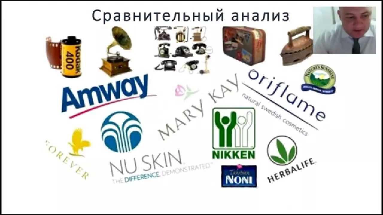 Компании сетевого маркетинга косметики