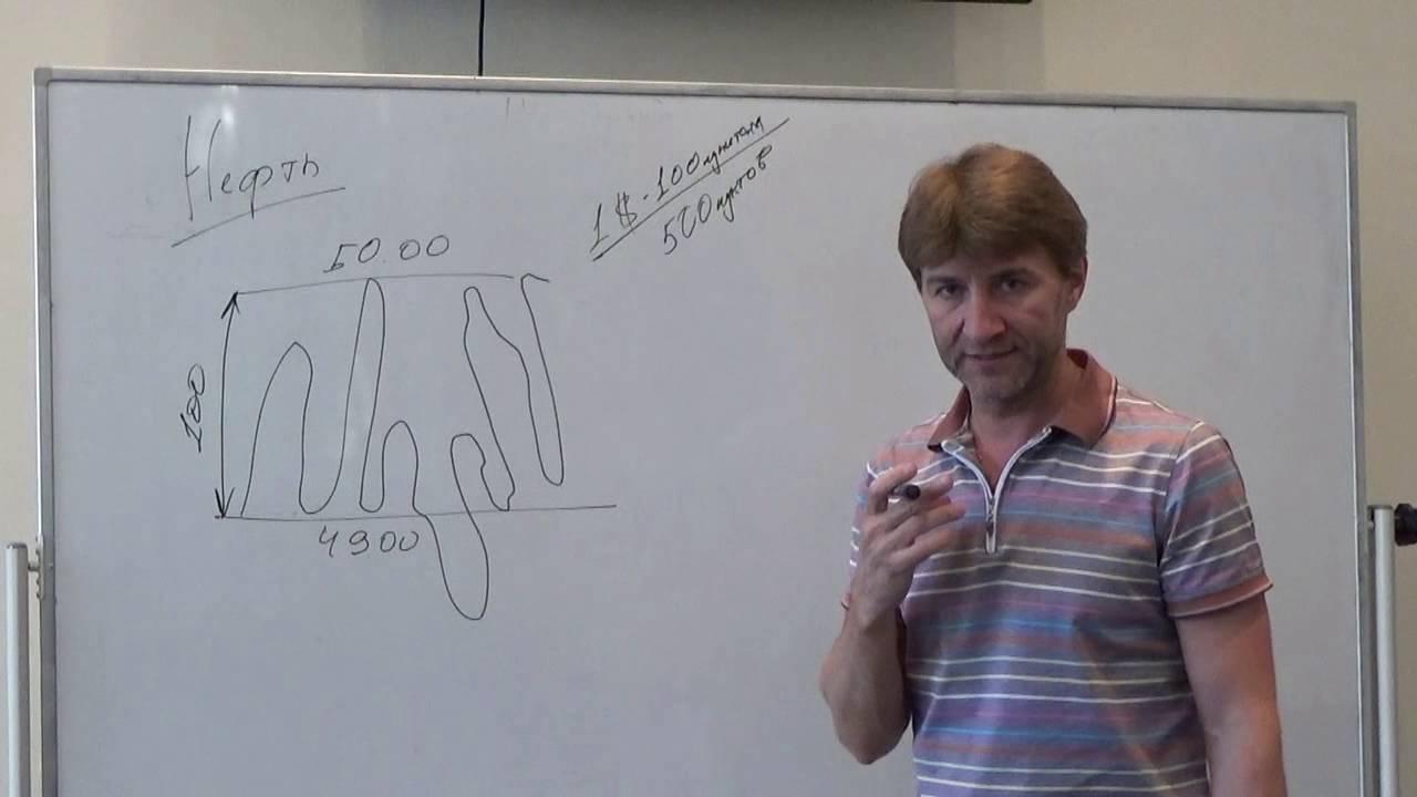 Бинарные опционы математическое ожидание